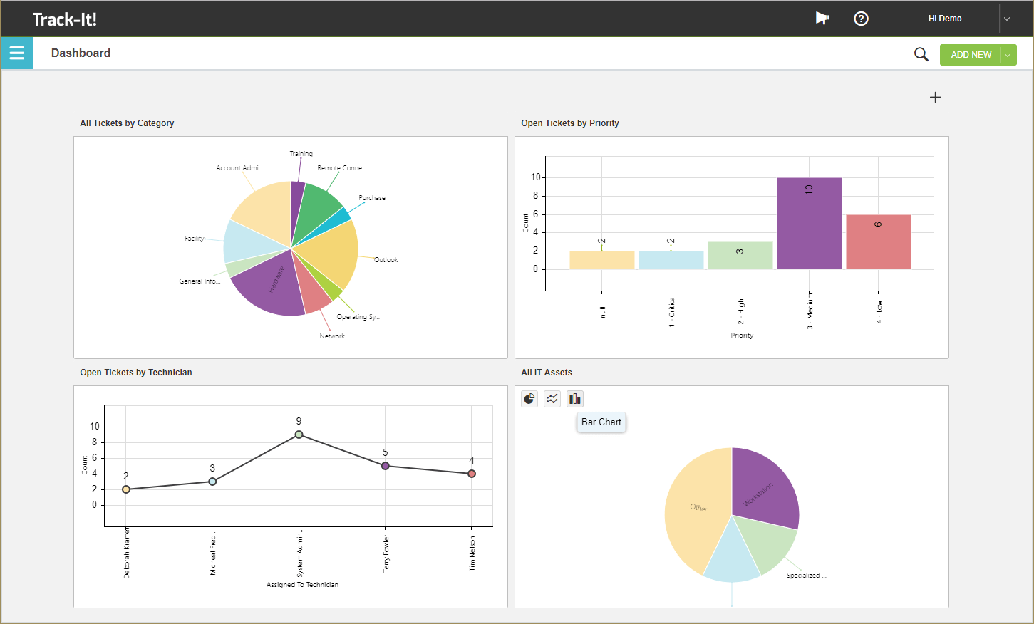 Reporting Software - Track-It! For IT Help Desks